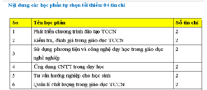 ND TCCN 2